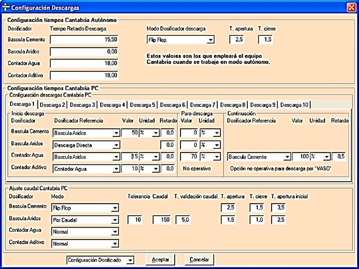 modulos del programa gestecnet modulo multicarga